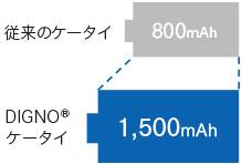 画像:大容量バッテリー